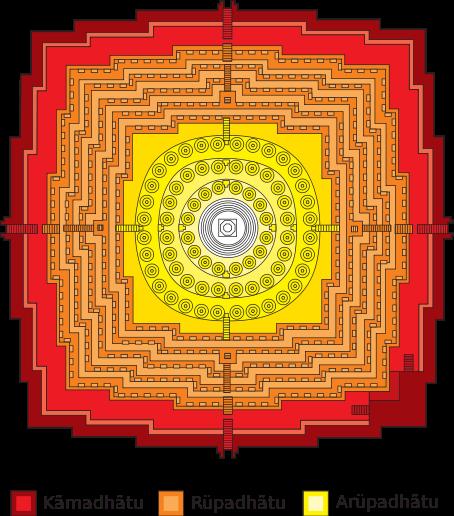 Mandala de Borobudur - crédit Wikipedia