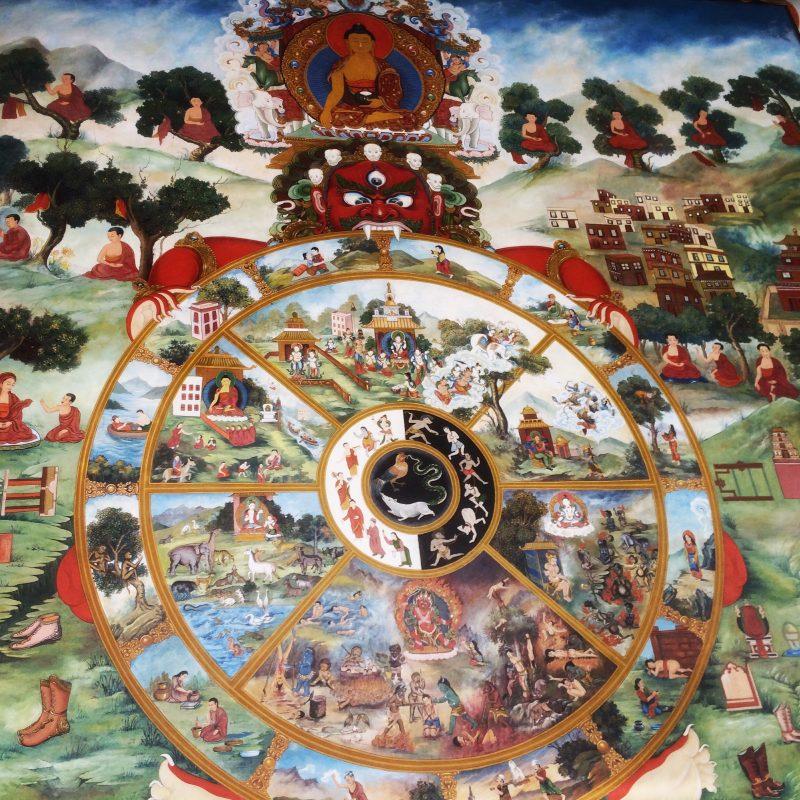 La fameuse roue de la vie peinte sur chaque mur des temples